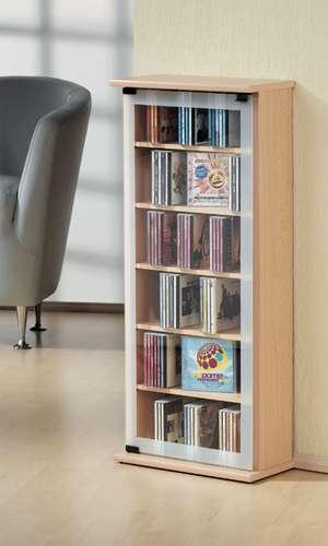 CDLP Archivierung, Gedächtnis und doppelte CDs. Seite 4