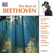 Best of Beethoven, CD